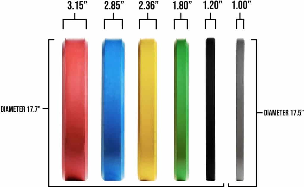Rep Fitness Rep Color Bumper Plates dimensions