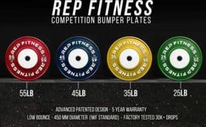 Rep Fitness Rep Competition Bumper Plates (LB) specs