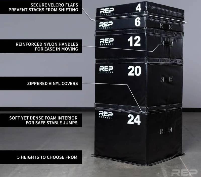 Rep Fitness Soft Foam Plyo Box specs